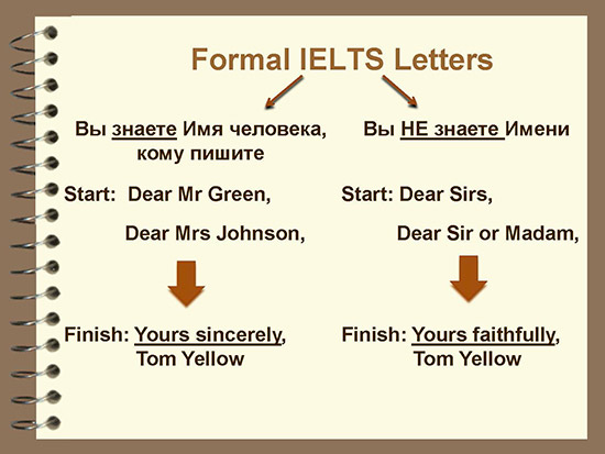 advanced lexis ielts general writing